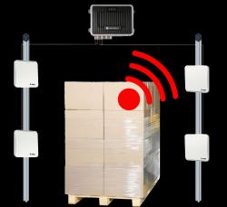 RFID brány